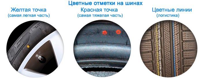 Цветные отметки на шинах