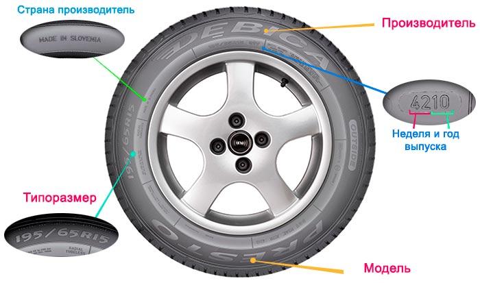 Информация о производителе и модели шины